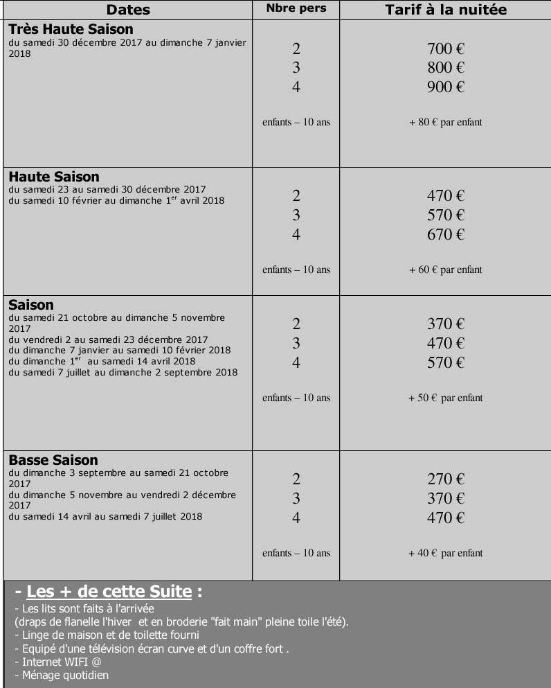Suite La Batie - week end insolite haute savoie